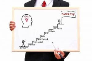 Steps to your Goals